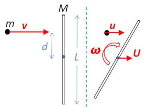 classical mechanics homework solutions